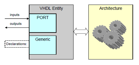 VHDL1.png